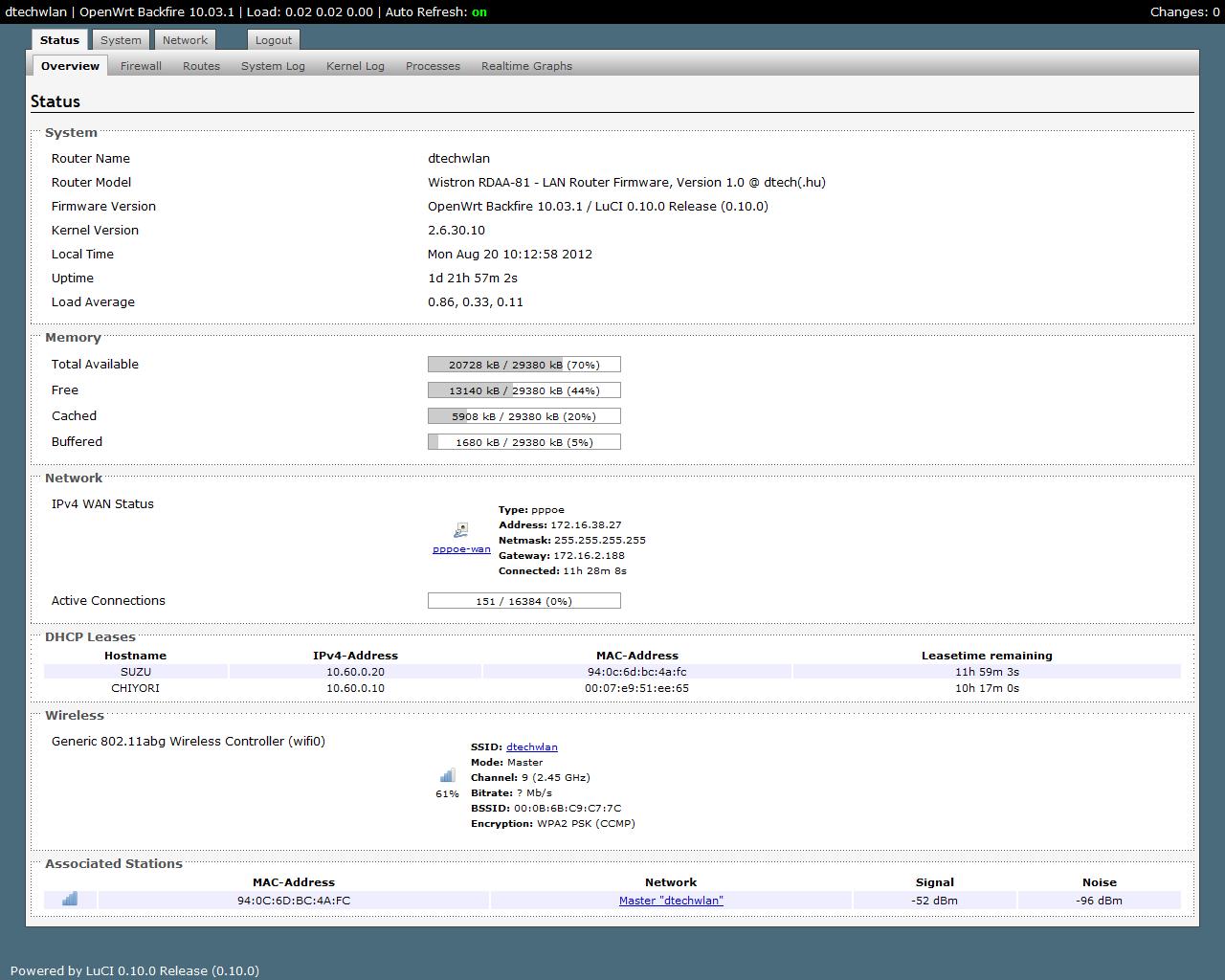 Index of /firmware/backfire/10 03 1/rdaa-81/
